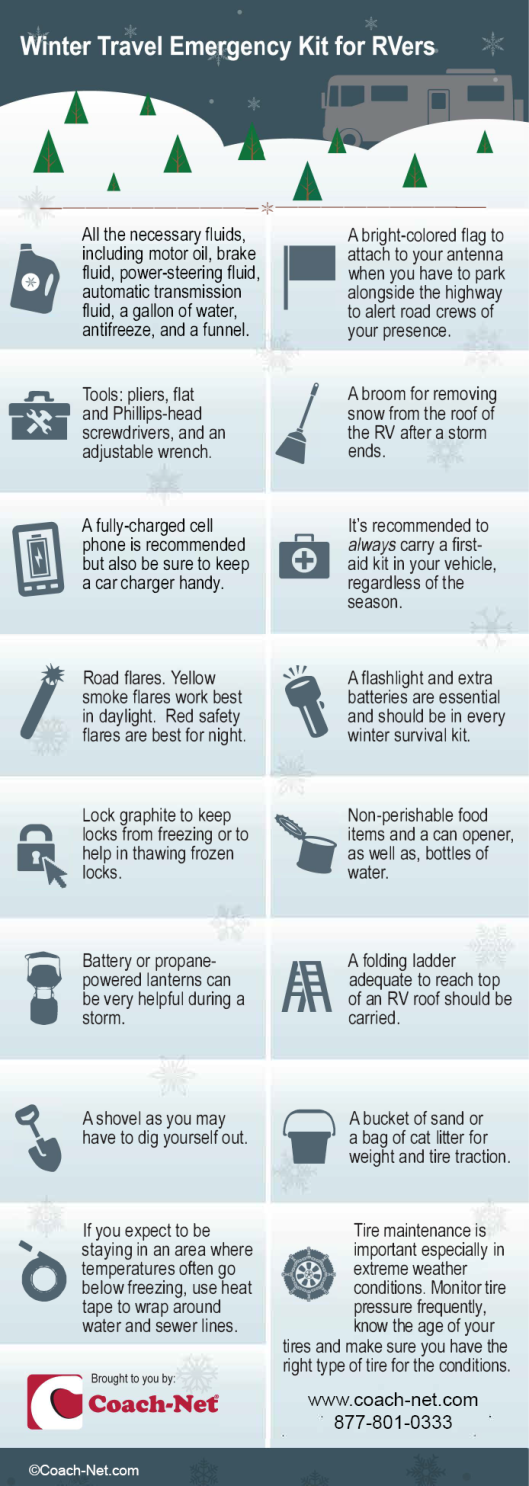 Winter Travel Emergency Kit