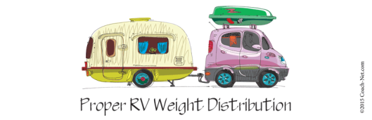 Weight-Distribution