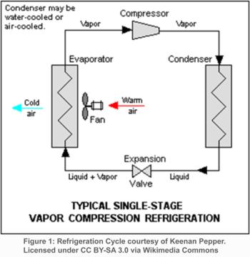 refrigeration-chart