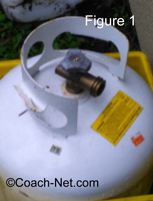 Propane-Cylinder