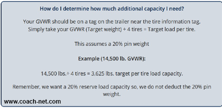 trailer tire loads