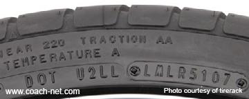 Tire manufacturer date