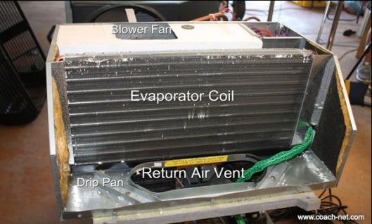 Roof Air Conditioner
