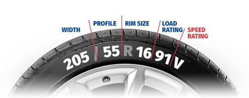 Tire Source & Speed Rating Chart